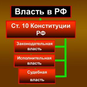Органы власти Раменского